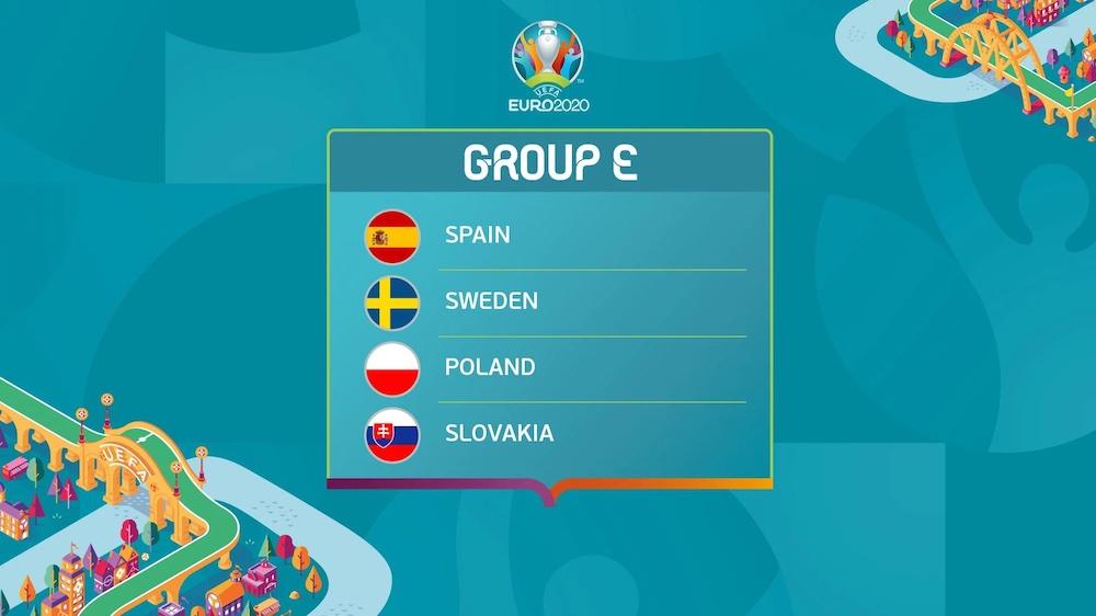 Kto wyjdzie z grupy na Euro 2020